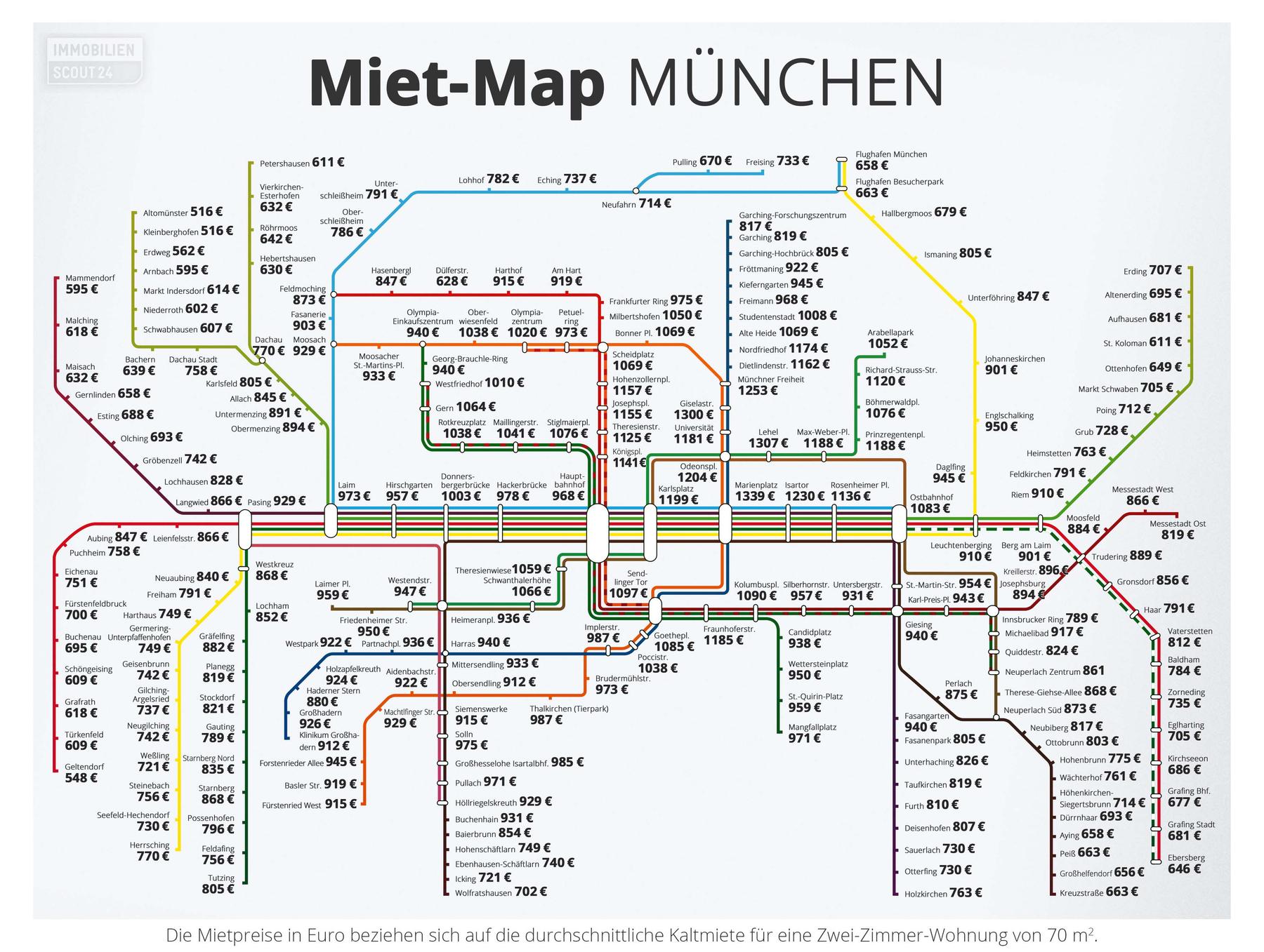 Mietpreise In München Im Mvv Netz Miet Fahrplan München
