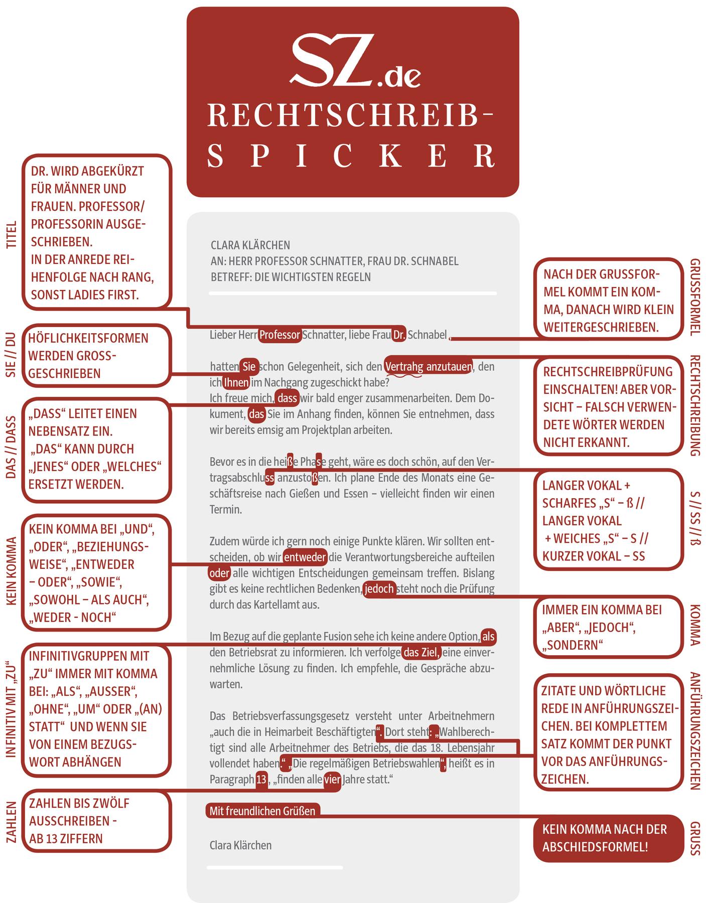 Rechtschreibung Der Rechtschreib Spicker Von Szde Karriere