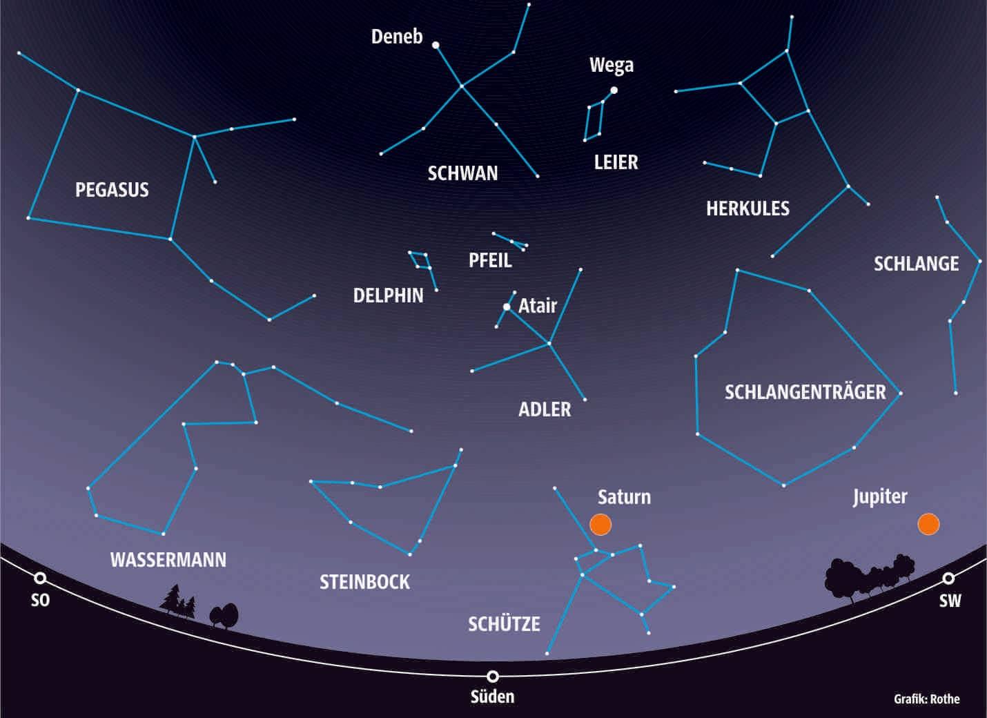 Astronomie   Sternenhimmel im September   Panorama   SZ.de