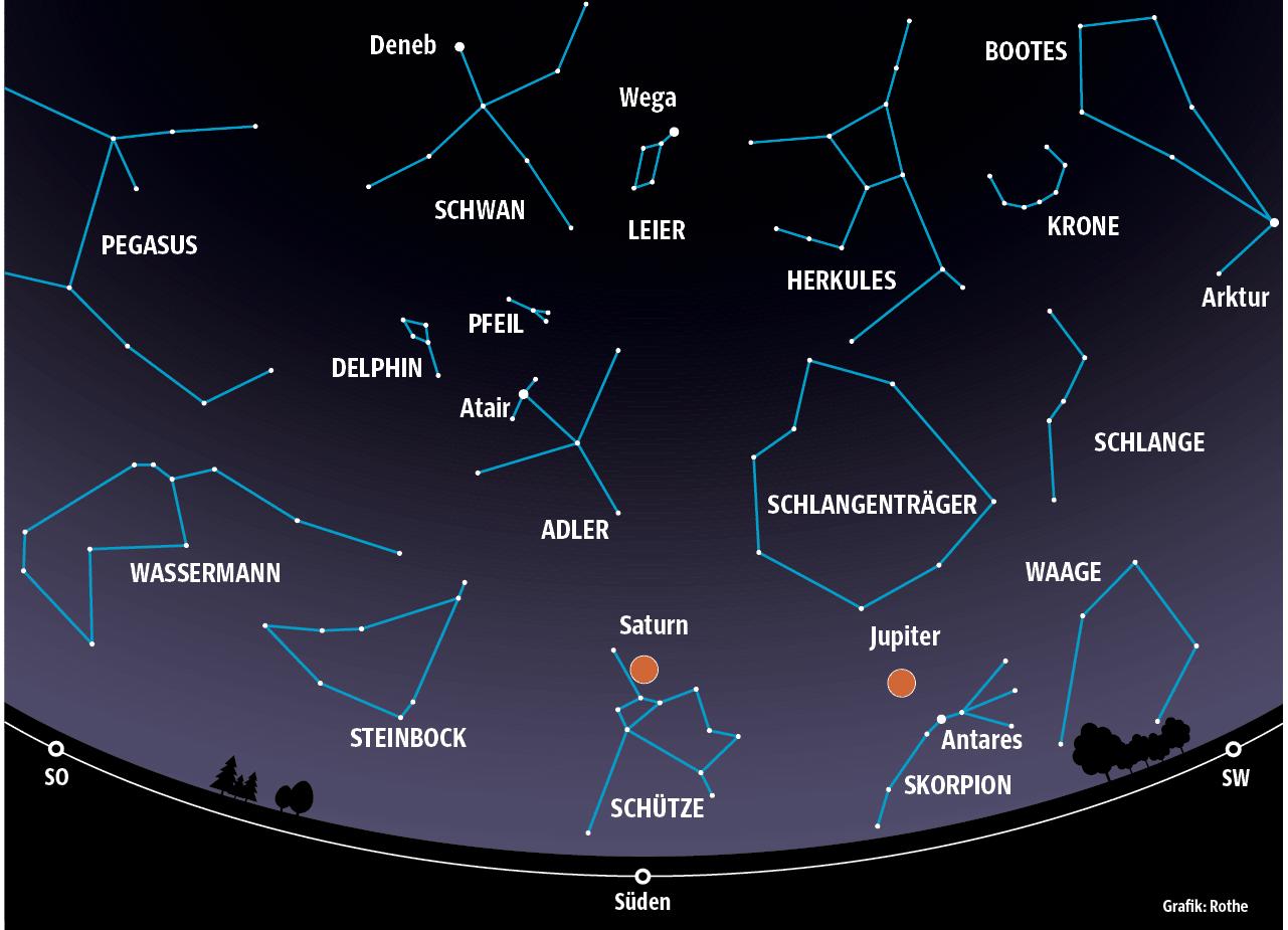 Astronomie   Sternenhimmel August   Panorama   SZ.de