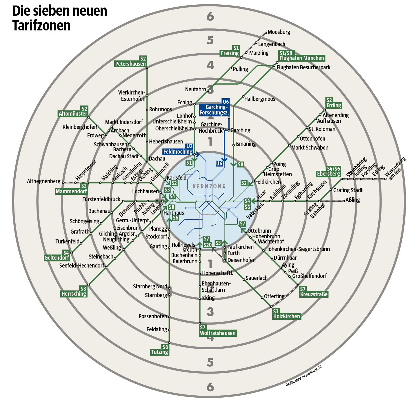 Mvv Zonen Karte.Munchen Mvv Verabschiedet Sich Von Allen Ringen Munchen